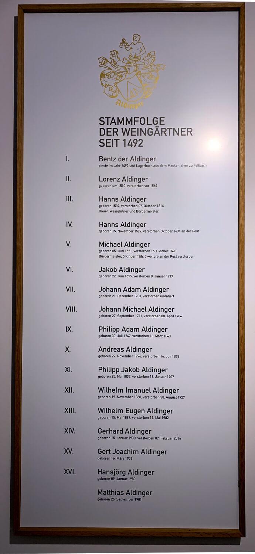 Heritage Winery Aldinger Fellbach